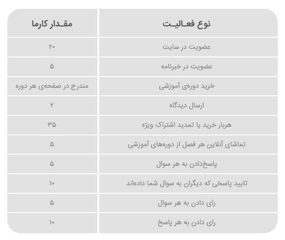 karma-table2_thumb.jpg